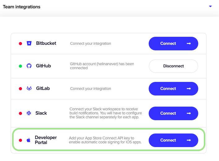 List of integration in team settings