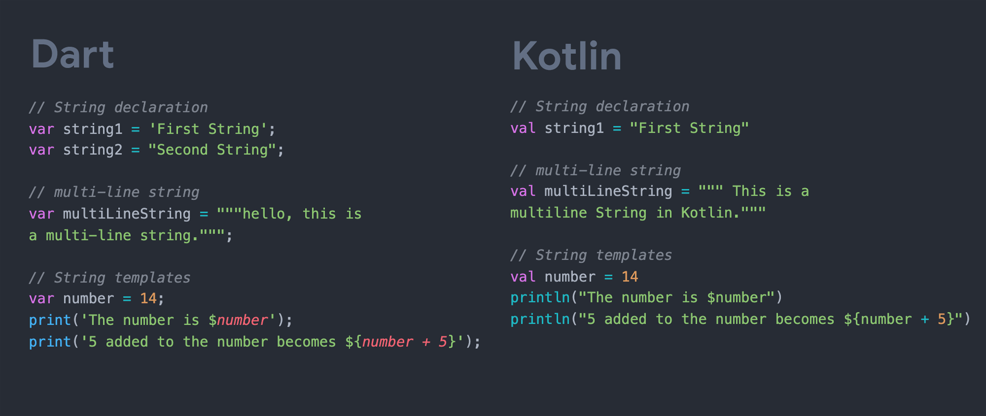 Dart vs Kotlin: Strings