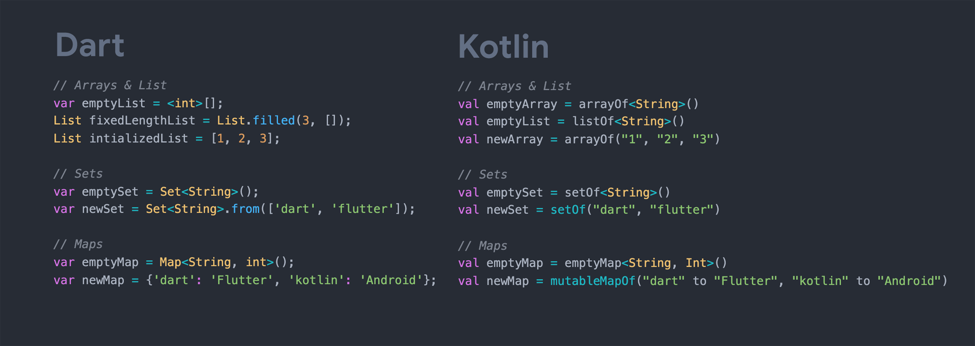 Dart vs Kotlin: Collections