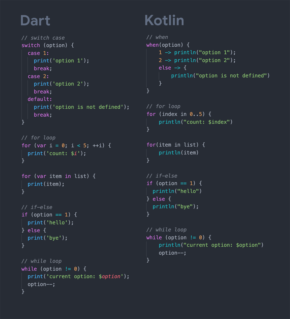 Dart vs Kotlin: Control Flow