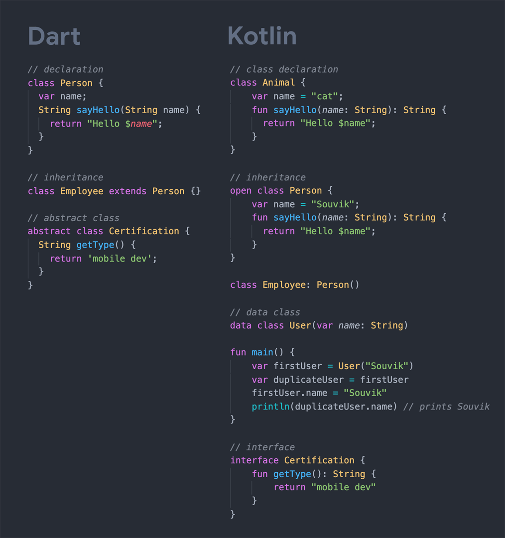 Dart vs Kotlin: Classes