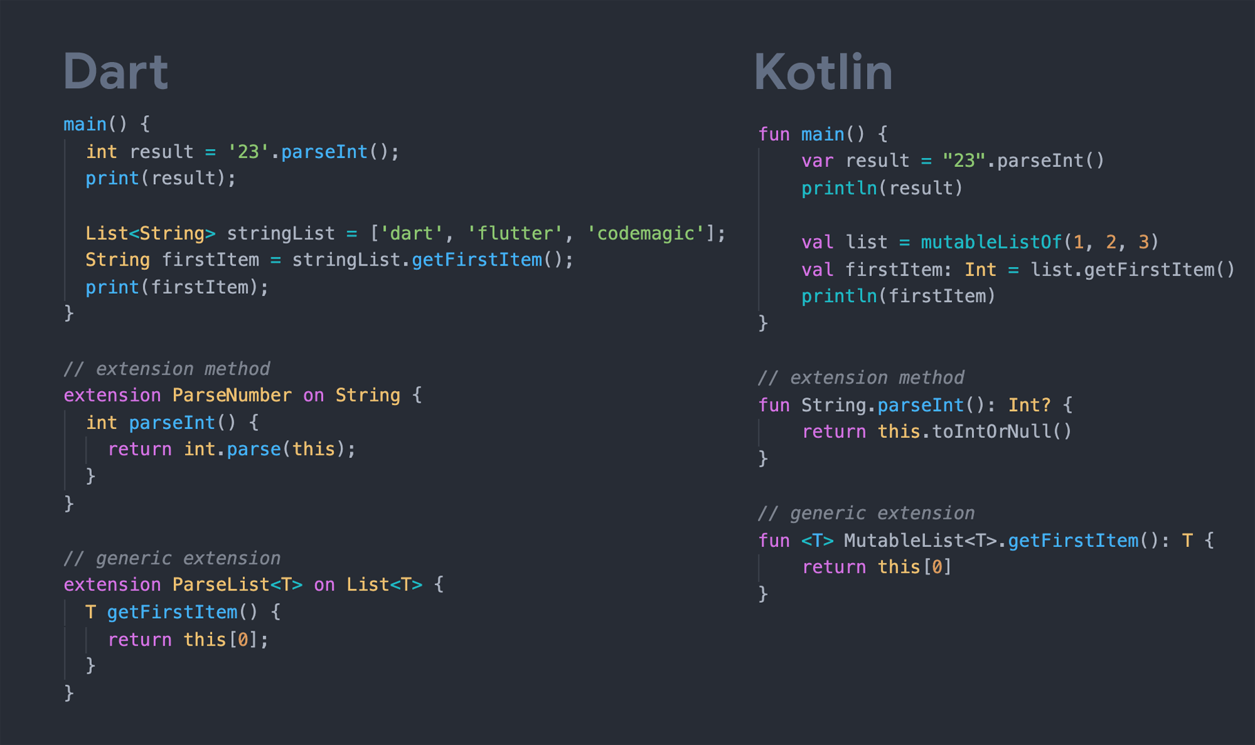 Dart vs Kotlin: Extensions