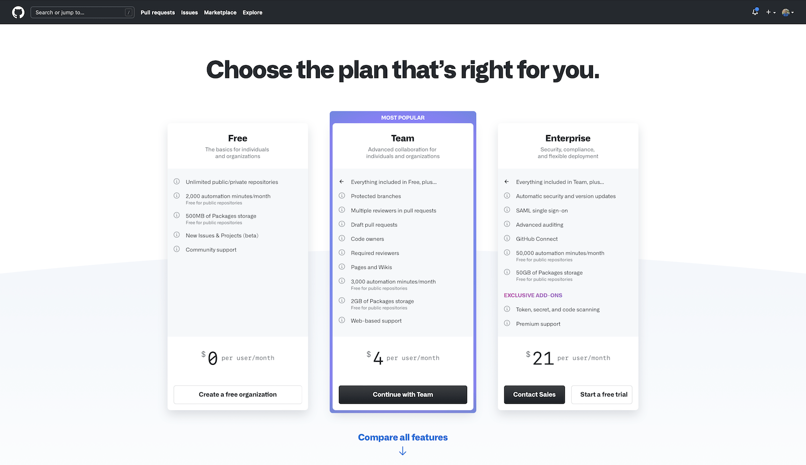 GitHub Actions pricing: 3 tiers of pricing